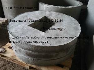 Плиты покрытия(крышки) ПП10ф